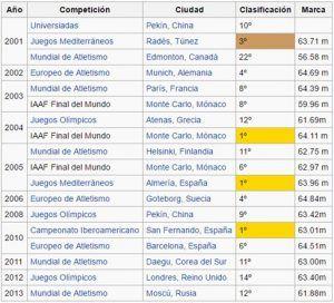 lista-gala-del-deporte-arona-2311