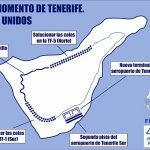 """Industria de la construcción, FEPECO """"es el momento de Tenerife. Todos unidos"""""""
