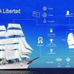 El buque escuela 'Libertad' de Argentina atraca en Tenerife