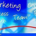 Marketing predictivo vs. el marketing programático