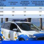 Faltan más de 170 policías en los municipios turísticos de Tenerife y Gran Canaria