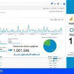 eldigitalsur.com tuvo más de UN MILLÓN de visitas en ocho meses