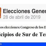 Resultados Congreso de los Diputados en los municipios del Sur de las elecciones Generales 2019