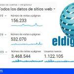 eldigitalsur.com el periódico digital que arrasa en el Sur de Tenerife