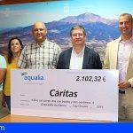 Aqualia colabora con la casa de acogida de Cáritas de Granadilla