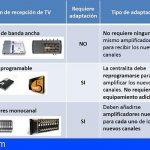 Canarias comenzará el cambio de frecuencias en la TDT el 14 de noviembre