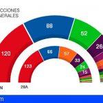 Oscar Izquierdo | Después de las Elecciones toca Gobernar