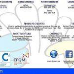 Denuncian la falta de accesibilidad en los comunicados del Gobierno de Canarias por el temporal y coronavirus