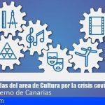 San Miguel | Ayudas al sector cultural ante la crisis del COVID-19