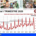 Cámara de Comercio: «El comercio canario se hunde y pierde cerca de 1.400 empresas»