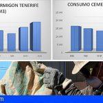 FEPECO recalca que la construcción está estimulando la recuperación económica
