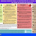 COVID-19 | Tenerife y Gran Canaria pasan a nivel de alerta 2 y El Hierro y Fuerteventura a nivel 1