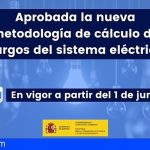 El Gobierno aprueba el Real Decreto de metodología de cálculo de los cargos del sistema eléctrico