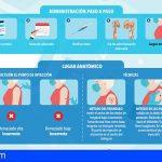 Covid-19 | «Localizar el punto de inyección preciso es clave para evitar dolores persistentes tras la vacunación»