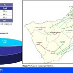 El Cabildo completa el mapa de accesibilidad de Tenerife, que incluye a todos los municipios