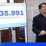 Tenerife ha recuperado ya el 83% de las plazas aéreas y cuenta con 5,5 millones para este año