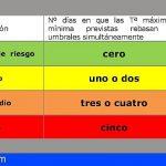 Canarias   Plan de Actuaciones Preventivas de los Efectos del Exceso de Temperaturas sobre la Salud