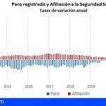 Canarias | La Cámara advierte de que no es momento de aplicar cambios laborales de calado