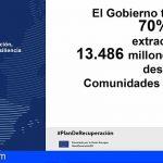 El Gobierno transfiere hoy a Canarias 440 millones del fondo extraordinario para las Autonomías